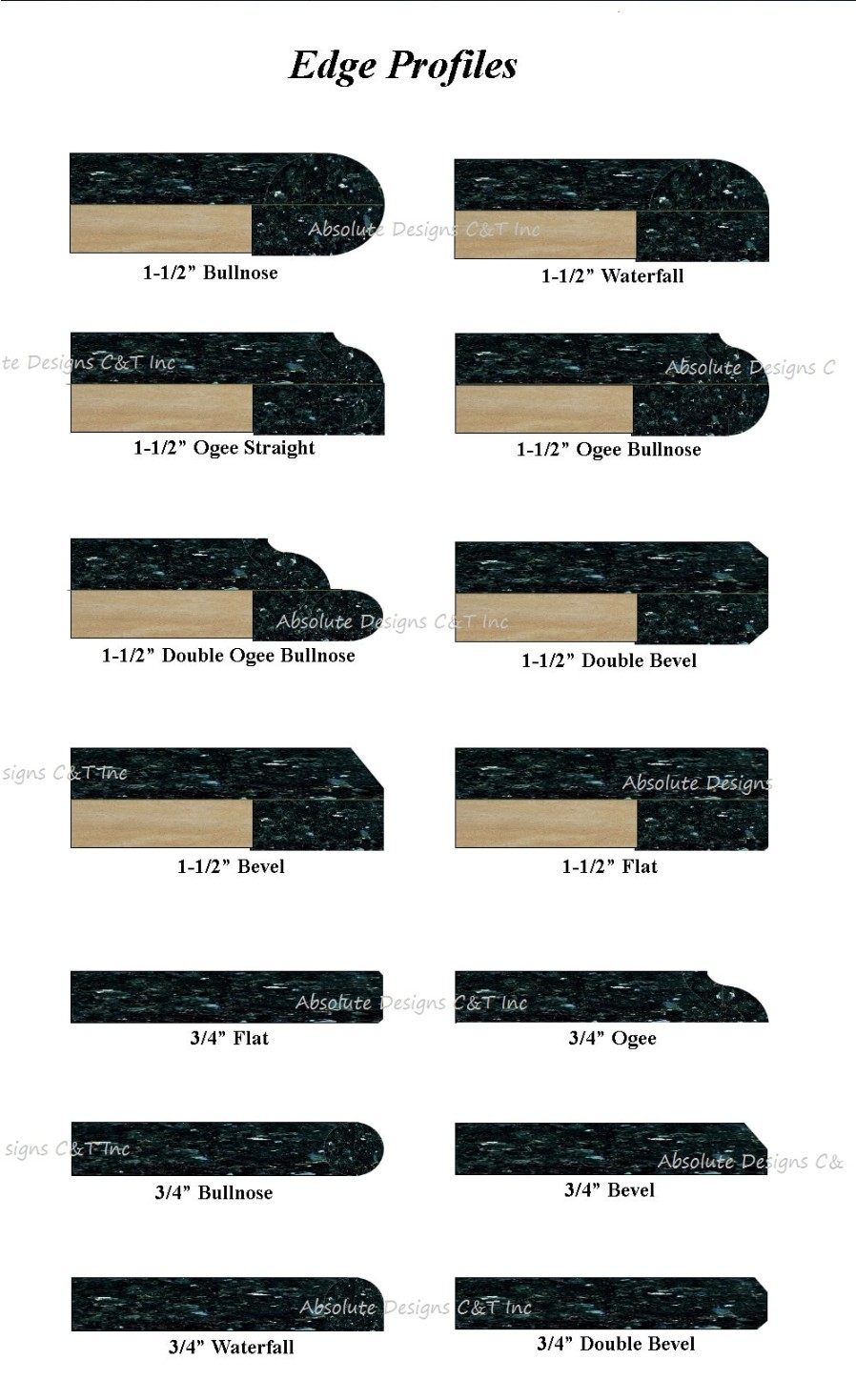 Edge Profiles Granite Countertops Fabricators